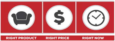 7-Providing-the-right-price-for-the-product-1.png